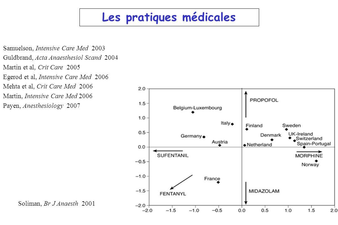 Les pratiques médicales
