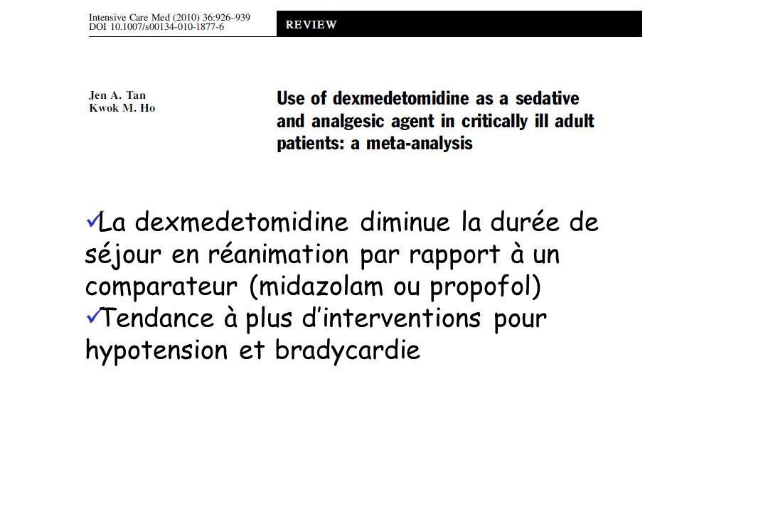 La dexmedetomidine diminue la durée de séjour en réanimation par rapport à un comparateur (midazolam ou propofol)