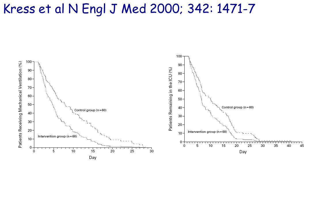 Kress et al N Engl J Med 2000; 342: 1471-7