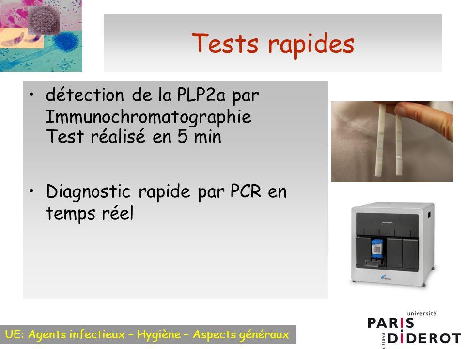 Tests rapides détection de la PLP2a par Immunochromatographie
