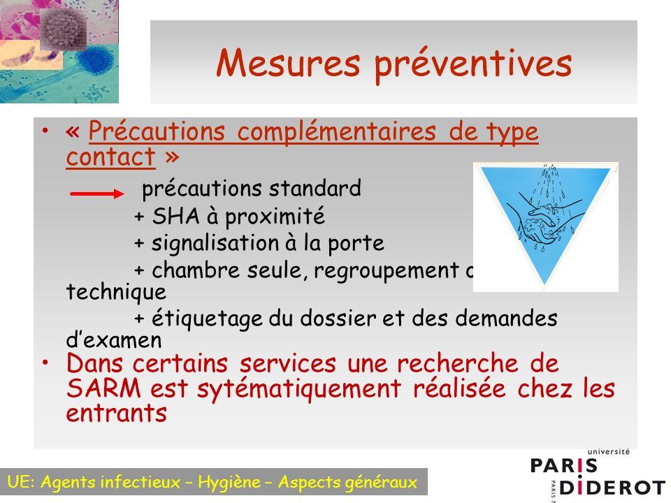Mesures préventives « Précautions complémentaires de type contact »
