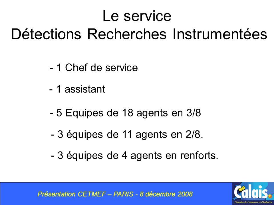 Le service Détections Recherches Instrumentées