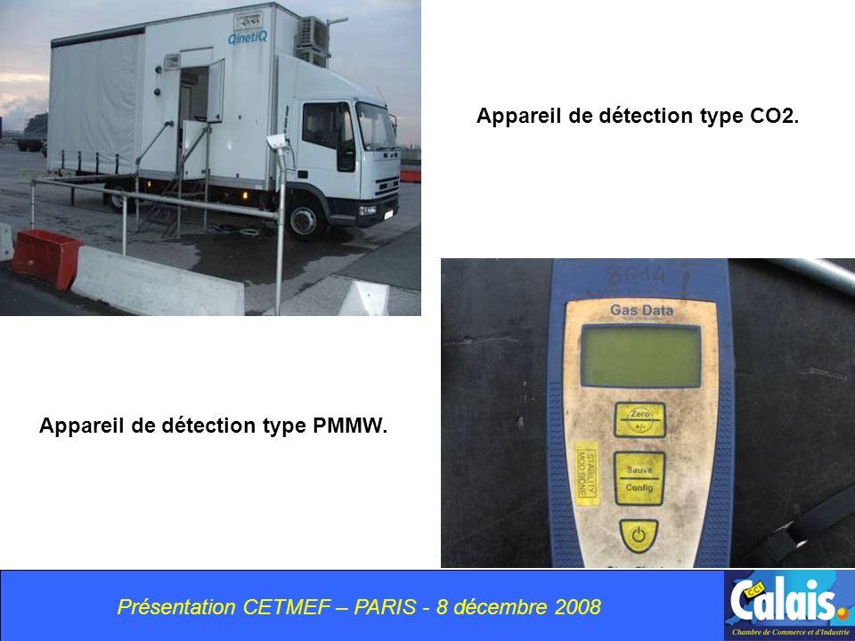 Appareil de détection type CO2. Appareil de détection type PMMW.