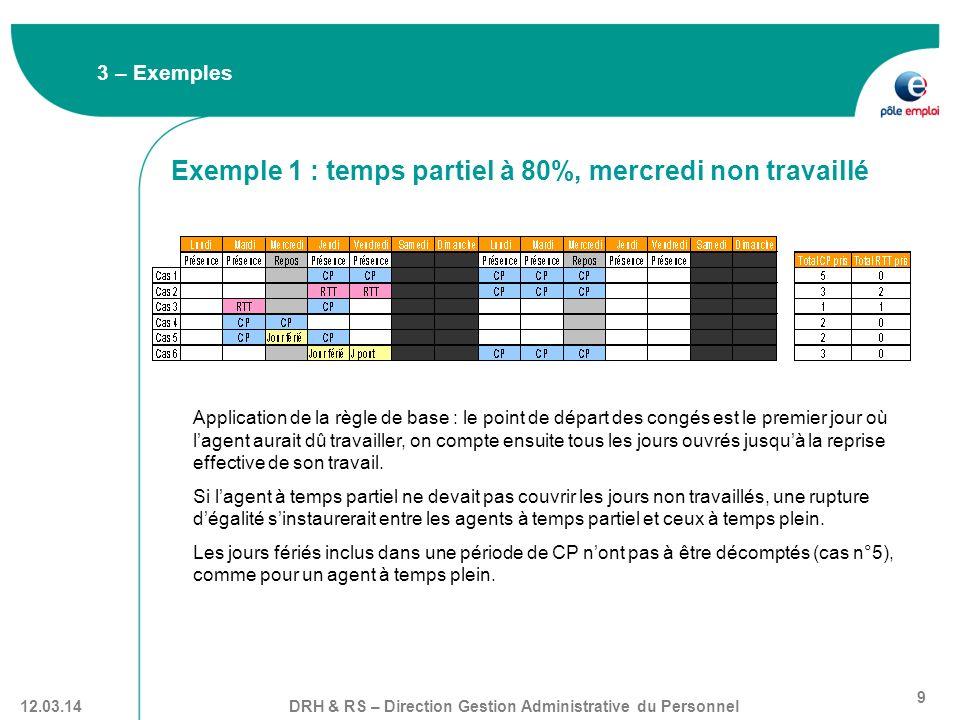 Exemple 1 : temps partiel à 80%, mercredi non travaillé