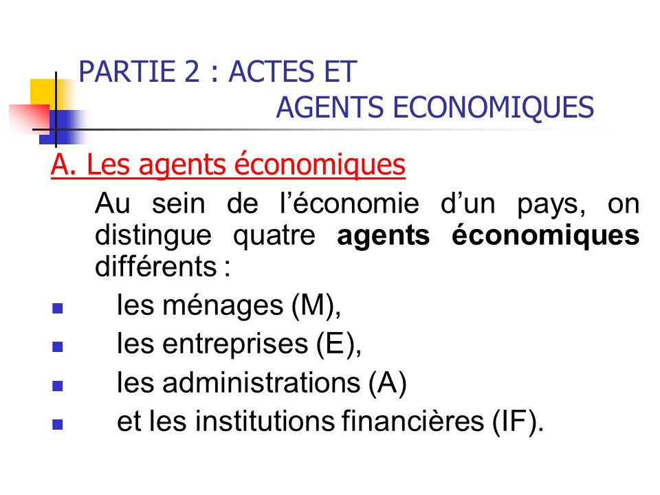 PARTIE 2 : ACTES ET AGENTS ECONOMIQUES