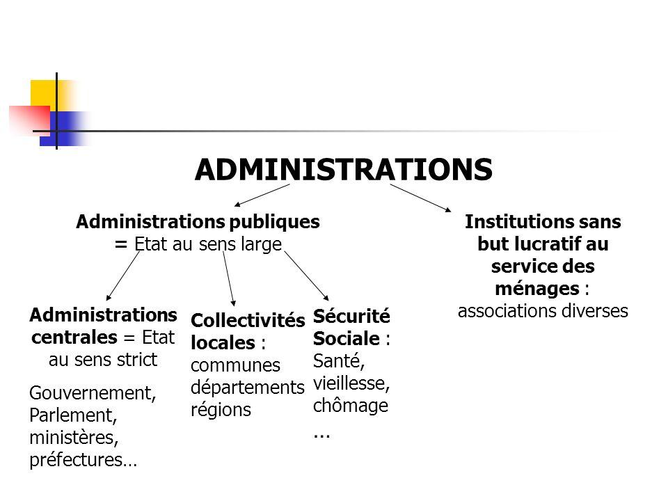 ADMINISTRATIONS Administrations publiques = Etat au sens large