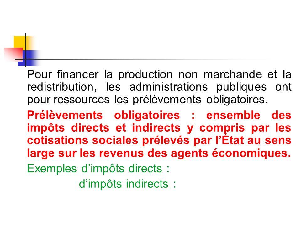 Exemples d'impôts directs : d'impôts indirects :