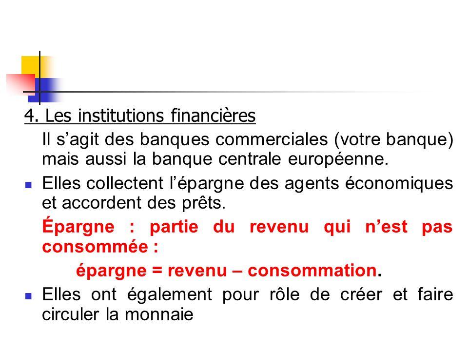 4. Les institutions financières