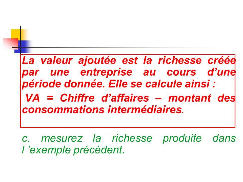 La valeur ajoutée est la richesse créée par une entreprise au cours d'une période donnée. Elle se calcule ainsi :
