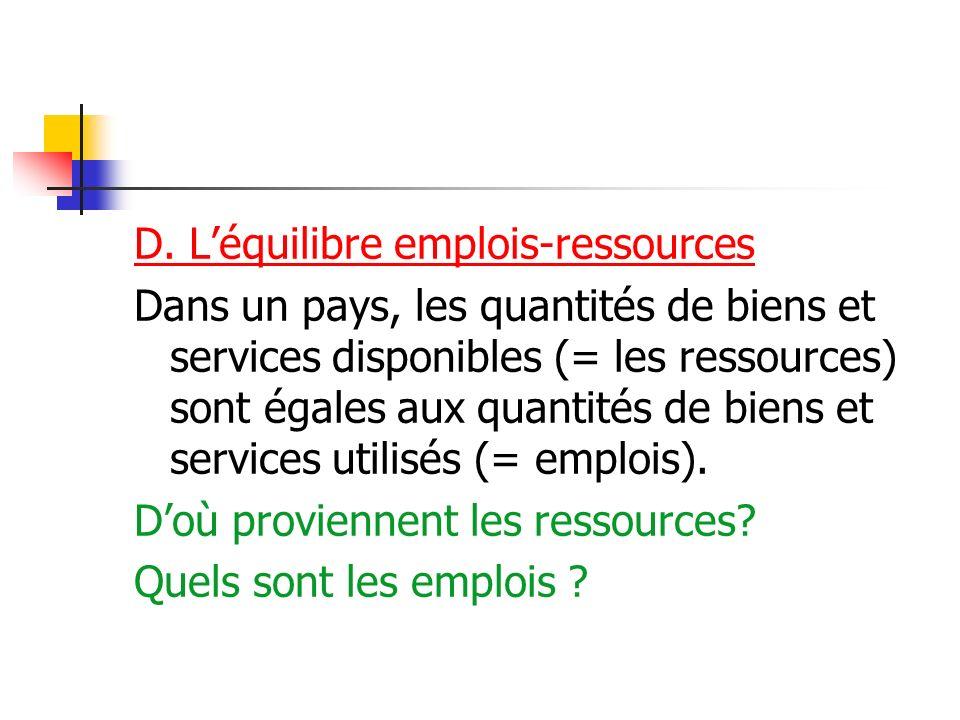 D. L'équilibre emplois-ressources