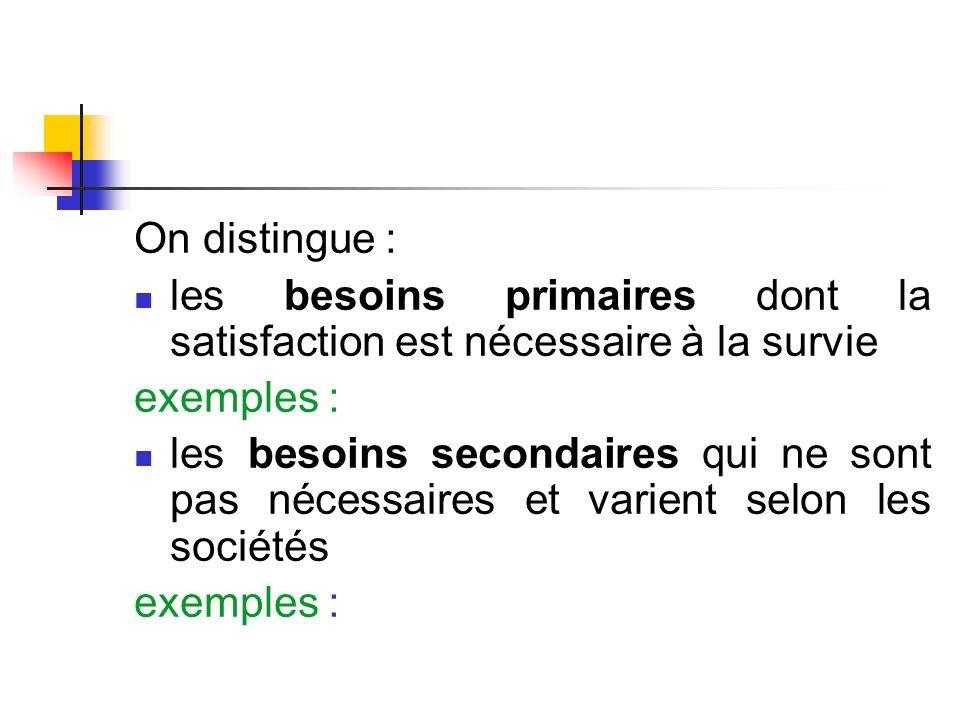 On distingue : les besoins primaires dont la satisfaction est nécessaire à la survie. exemples :