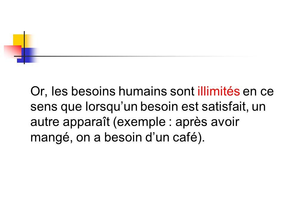 Or, les besoins humains sont illimités en ce sens que lorsqu'un besoin est satisfait, un autre apparaît (exemple : après avoir mangé, on a besoin d'un café).