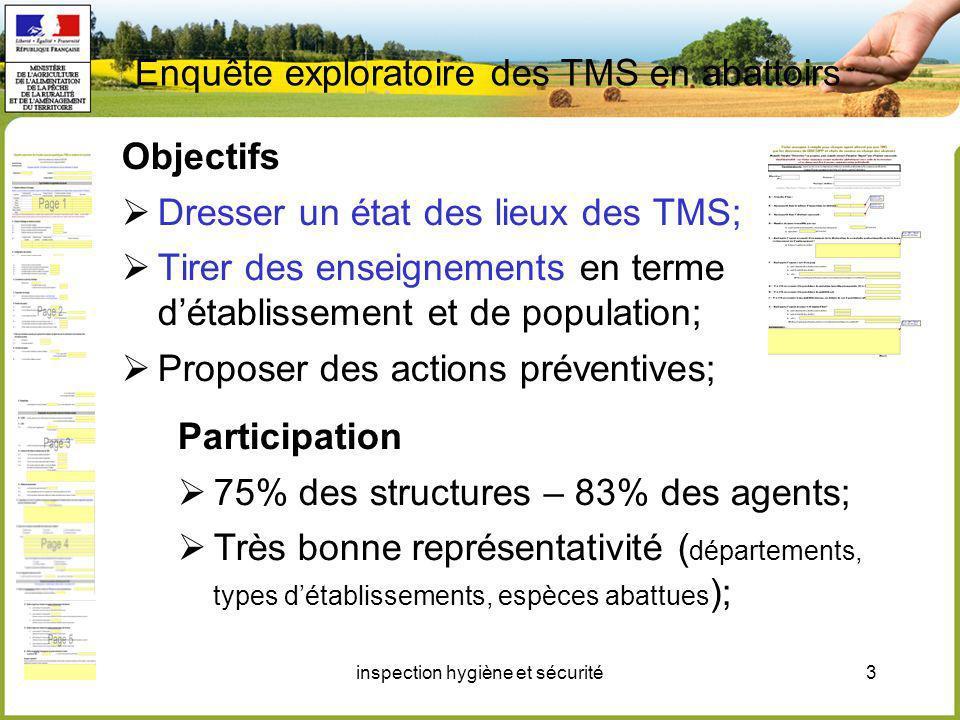Enquête exploratoire des TMS en abattoirs