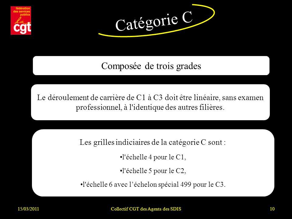Catégorie C Composée de trois grades