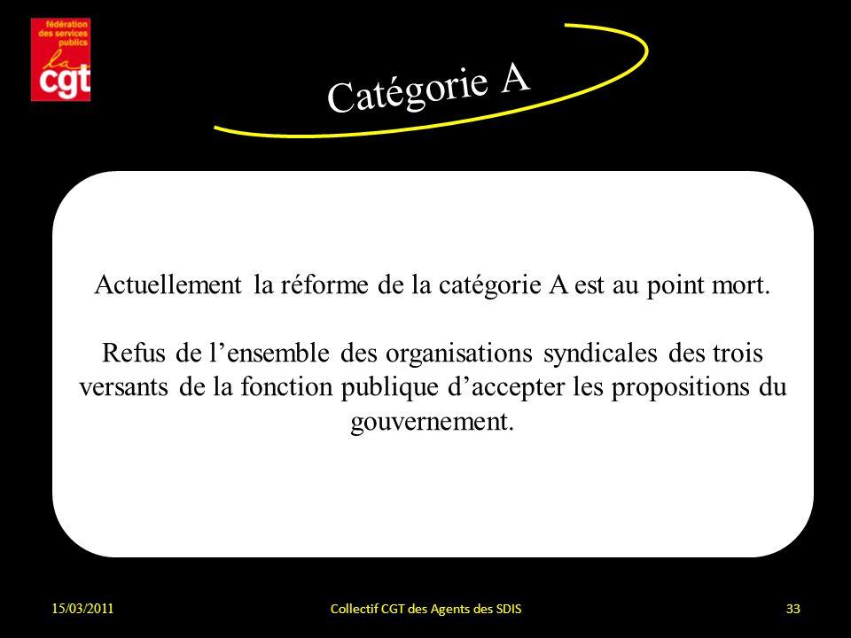 Catégorie A Actuellement la réforme de la catégorie A est au point mort.