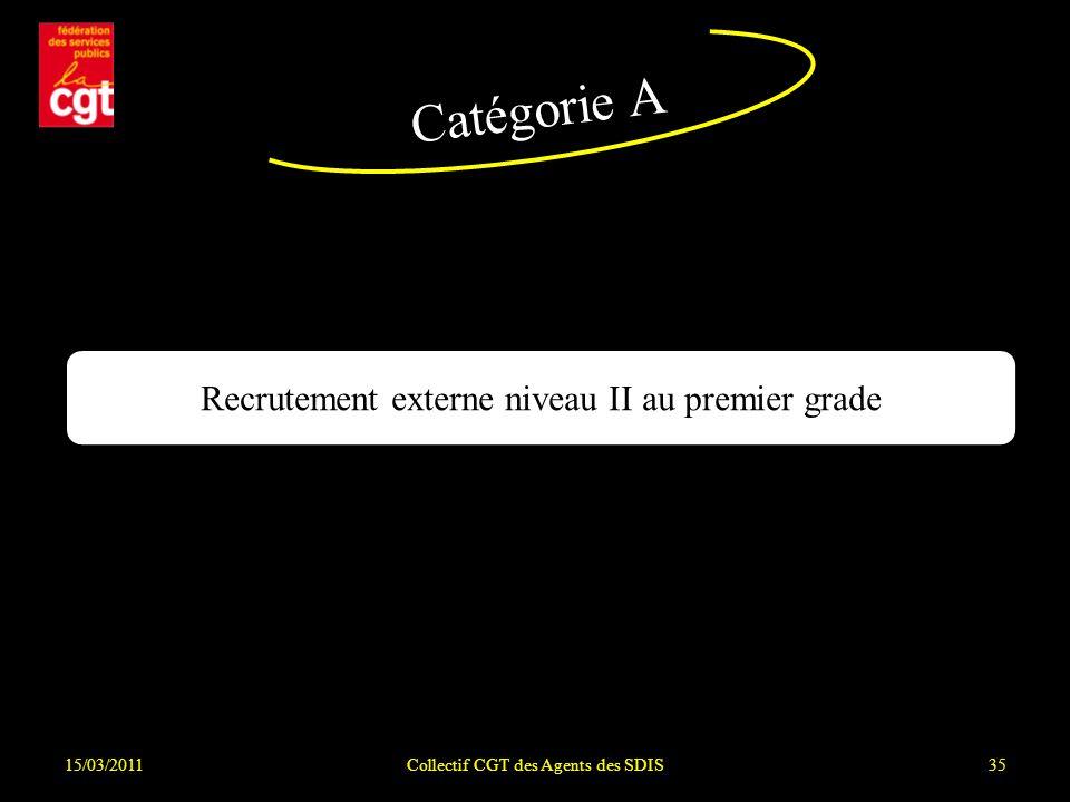 Catégorie A Recrutement externe niveau II au premier grade 15/03/2011