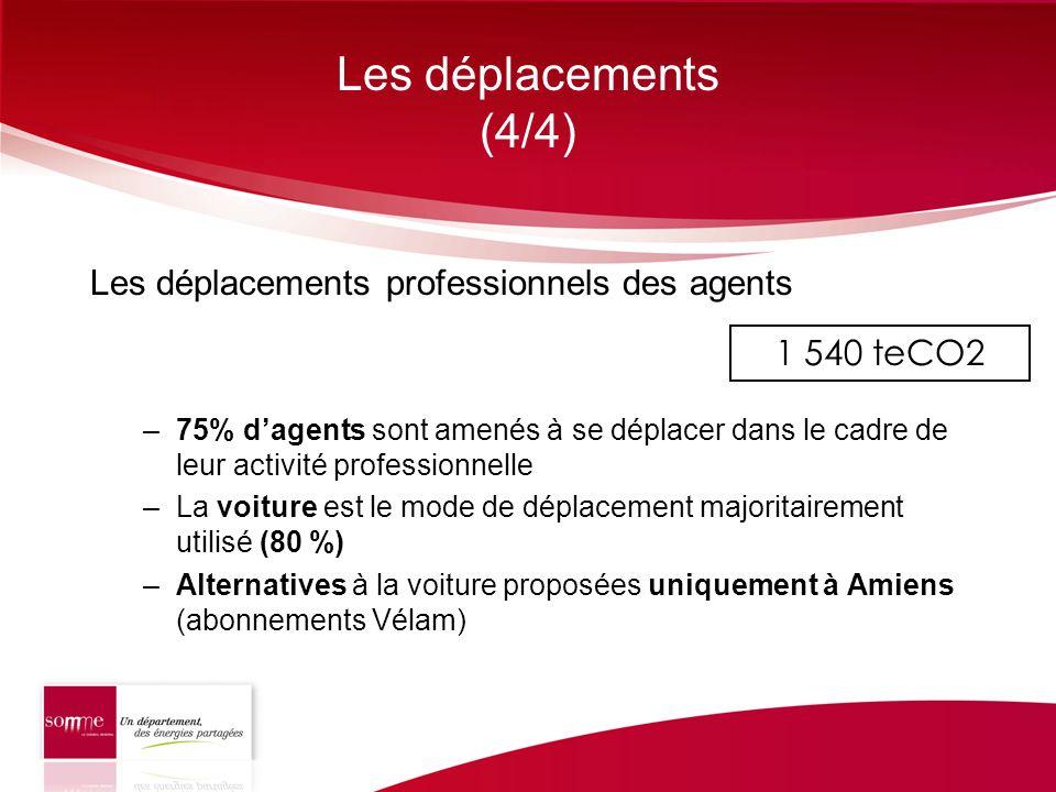 Les déplacements (4/4) Les déplacements professionnels des agents