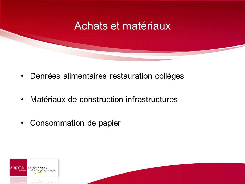 Achats et matériaux Denrées alimentaires restauration collèges