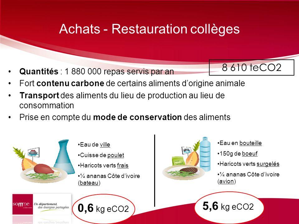 Achats - Restauration collèges