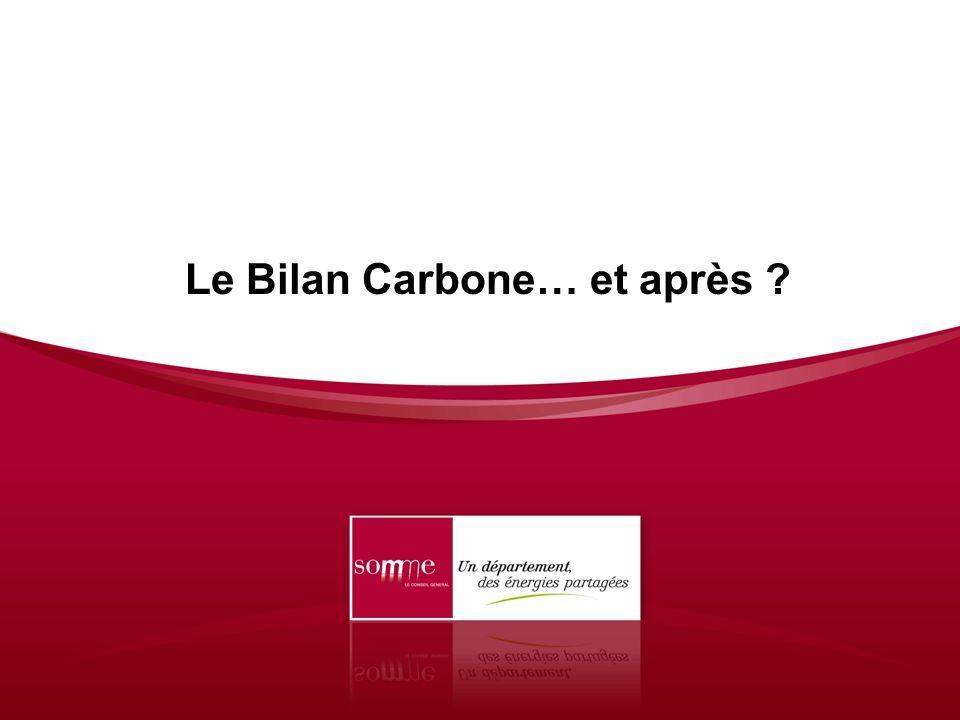 Le Bilan Carbone… et après