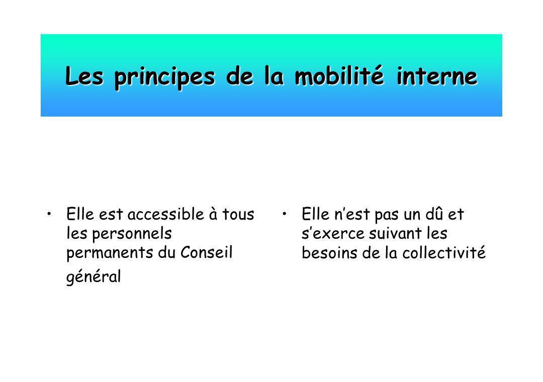Les principes de la mobilité interne