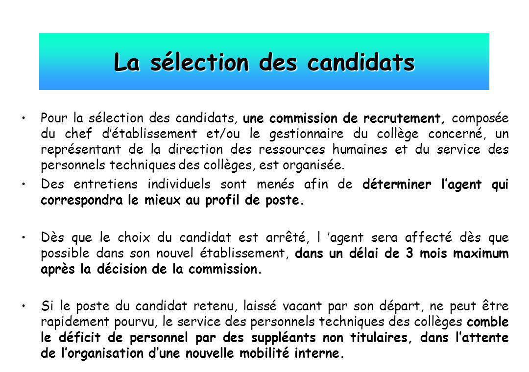 La sélection des candidats