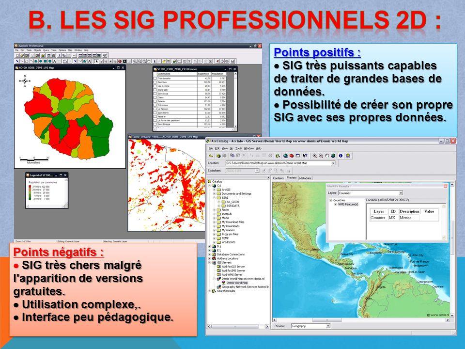 B. Les SIG professionnels 2D :