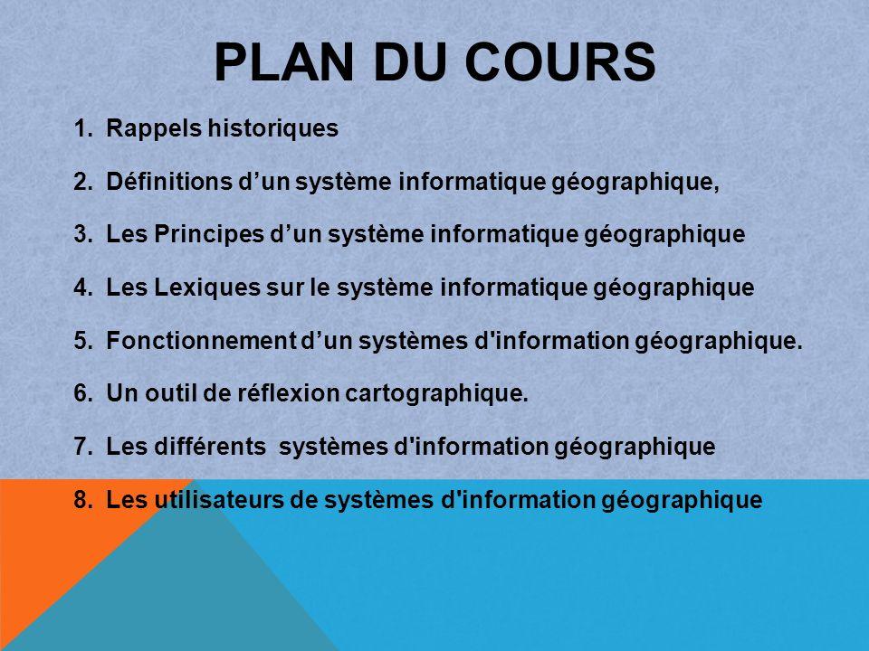 Plan du Cours Rappels historiques