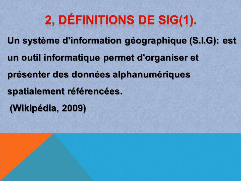 2, Définitions de SIG(1).