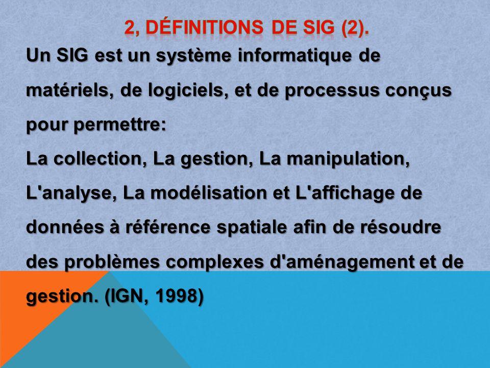 2, Définitions de sig (2). Un SIG est un système informatique de matériels, de logiciels, et de processus conçus pour permettre: