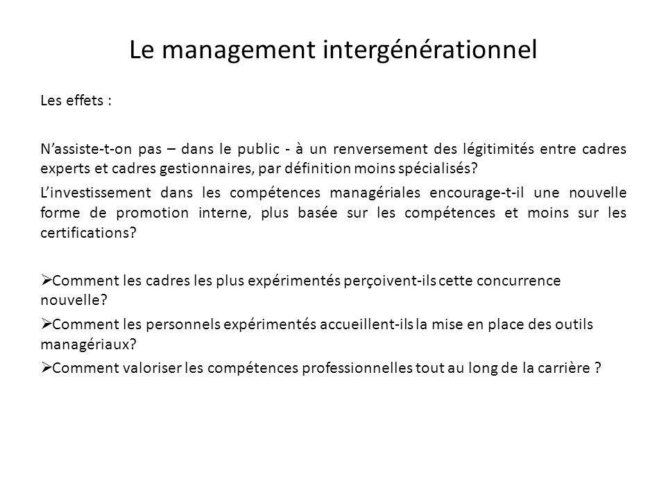 Le management intergénérationnel