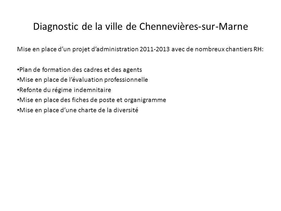 Diagnostic de la ville de Chennevières-sur-Marne