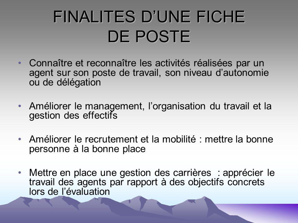 FINALITES D'UNE FICHE DE POSTE