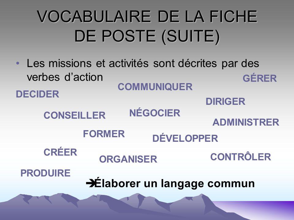 VOCABULAIRE DE LA FICHE DE POSTE (SUITE)