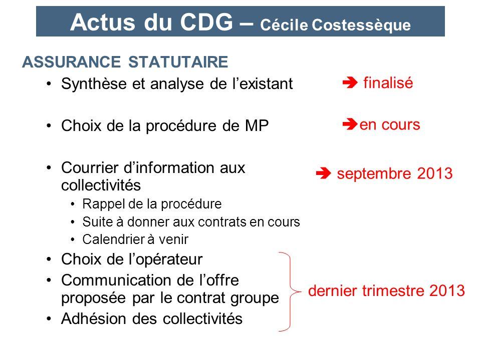 Actus du CDG – Cécile Costessèque