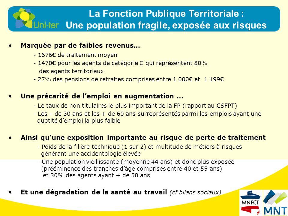 La Fonction Publique Territoriale :