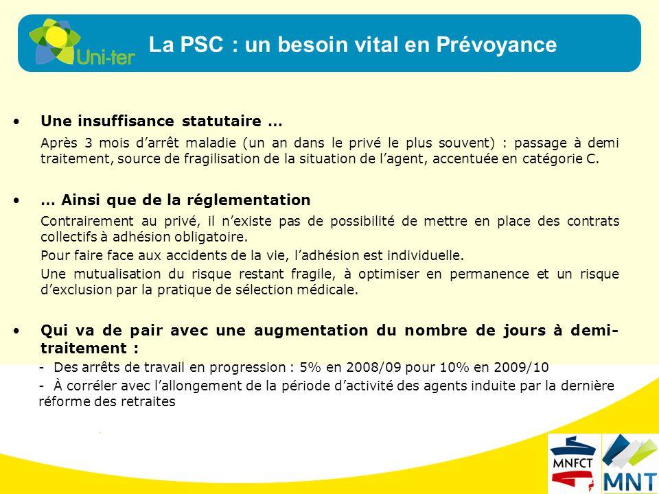 La PSC : un besoin vital en Prévoyance