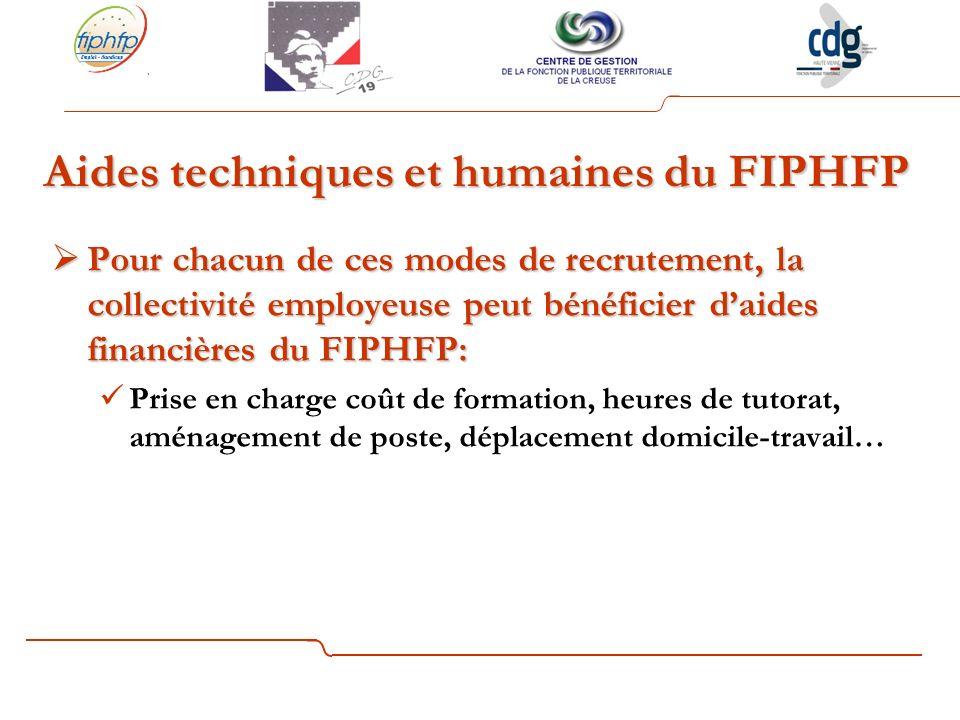 Aides techniques et humaines du FIPHFP