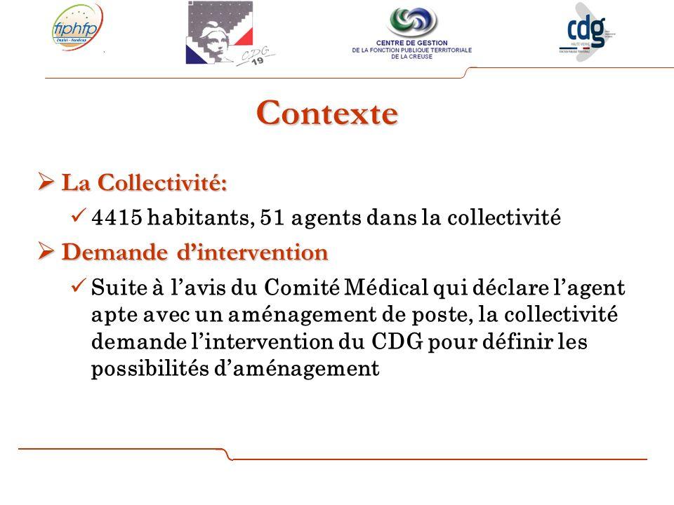 Contexte La Collectivité: Demande d'intervention