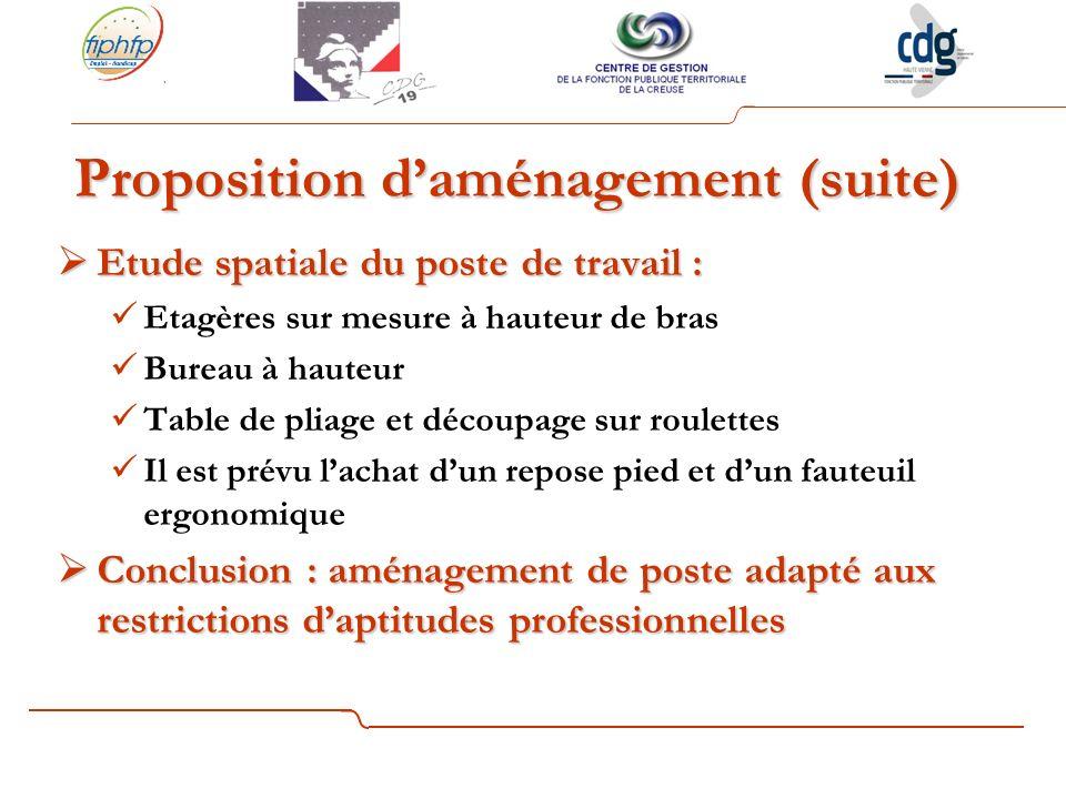 Proposition d'aménagement (suite)
