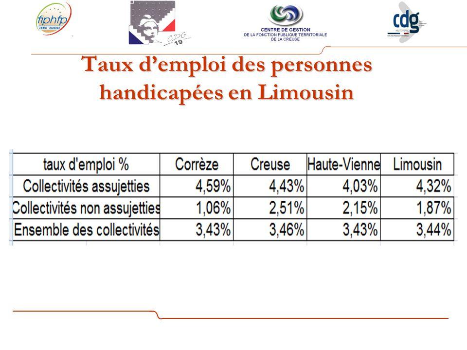 Taux d'emploi des personnes handicapées en Limousin