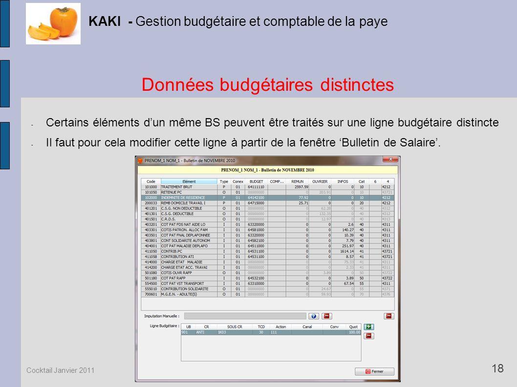 Données budgétaires distinctes
