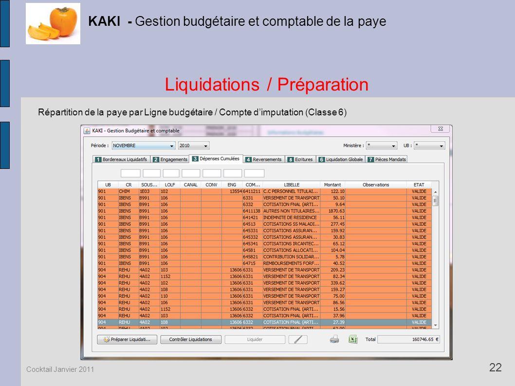 Liquidations / Préparation