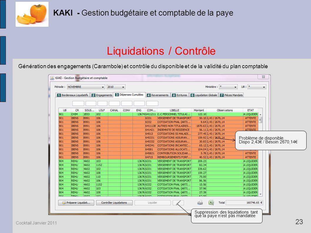 Liquidations / Contrôle