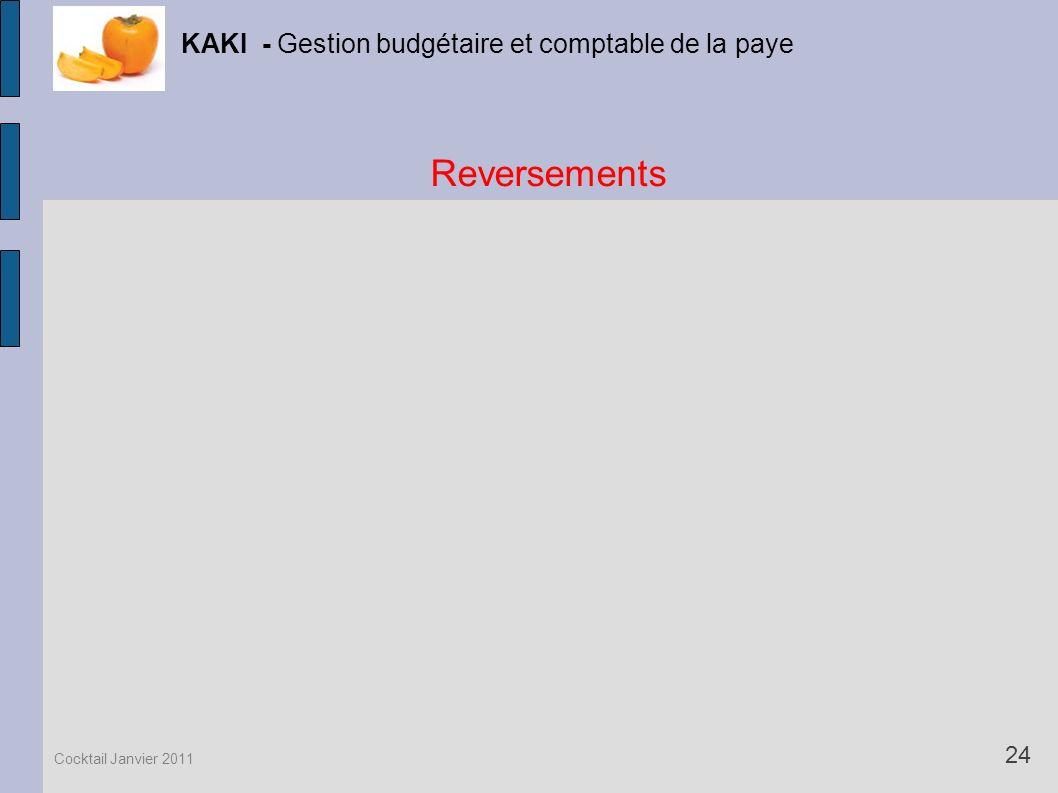 Reversements KAKI - Gestion budgétaire et comptable de la paye 24