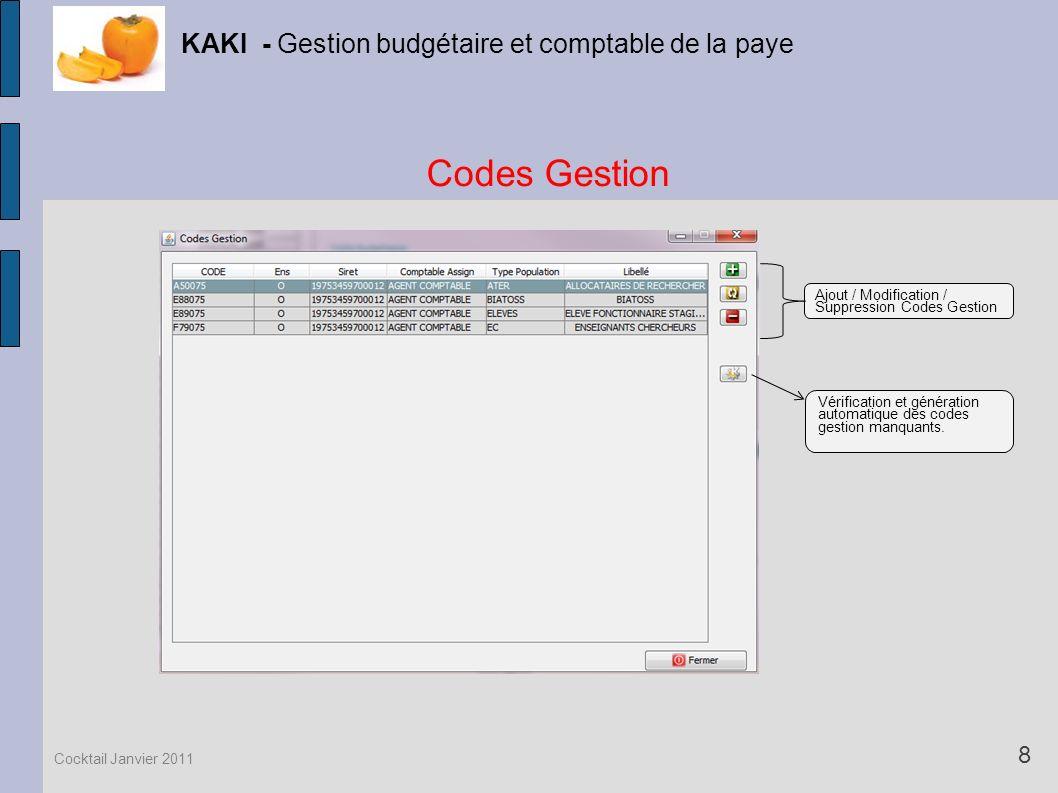 Codes Gestion KAKI - Gestion budgétaire et comptable de la paye 8