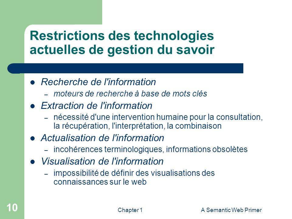 Restrictions des technologies actuelles de gestion du savoir