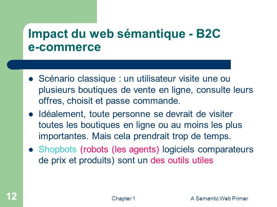 Impact du web sémantique - B2C e-commerce