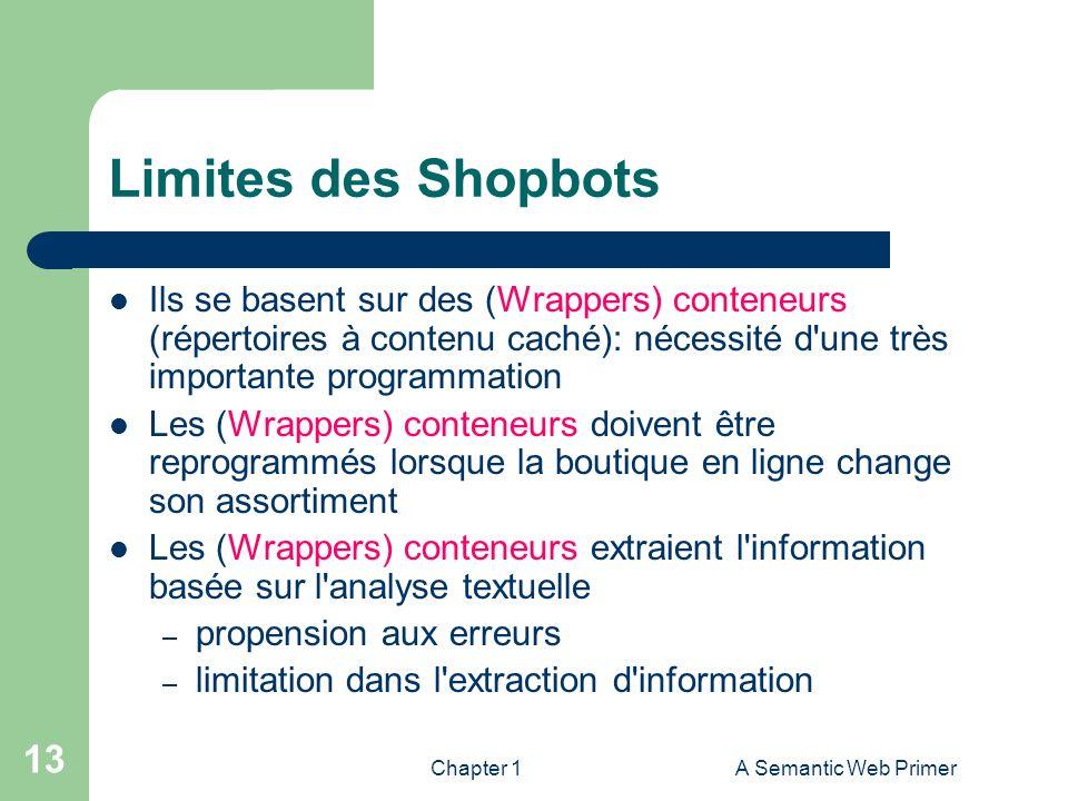 Limites des Shopbots Ils se basent sur des (Wrappers) conteneurs (répertoires à contenu caché): nécessité d une très importante programmation.