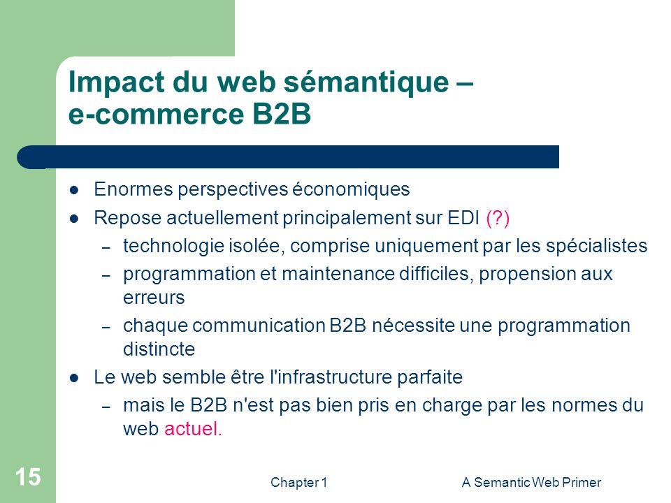 Impact du web sémantique – e-commerce B2B